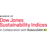 Dow Jones Sustainability Mila Pacific Alliance Index